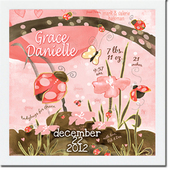 Kids Personalized Wall Art Under $50.00